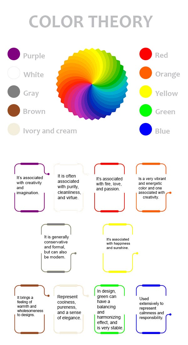 paint color for your home infographic